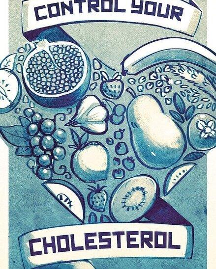 cartel que dice controla tu colesterol en ingles